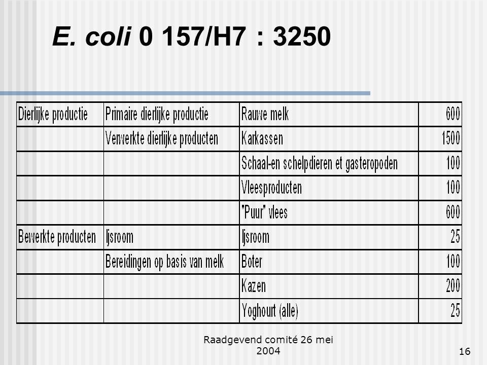 E. coli 0 157/H7 : 3250 Raadgevend comité 26 mei 2004