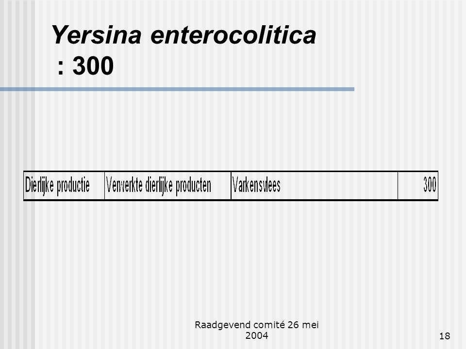 Yersina enterocolitica : 300