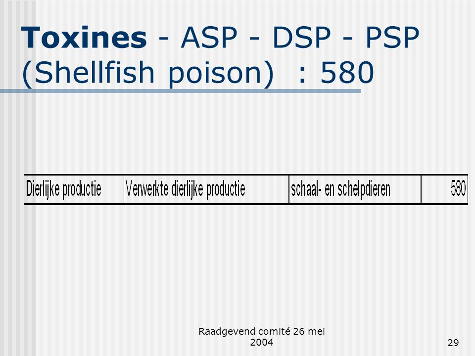 Toxines - ASP - DSP - PSP (Shellfish poison) : 580