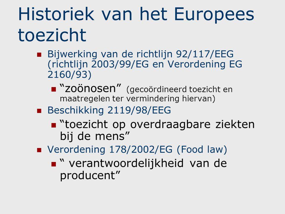 Historiek van het Europees toezicht