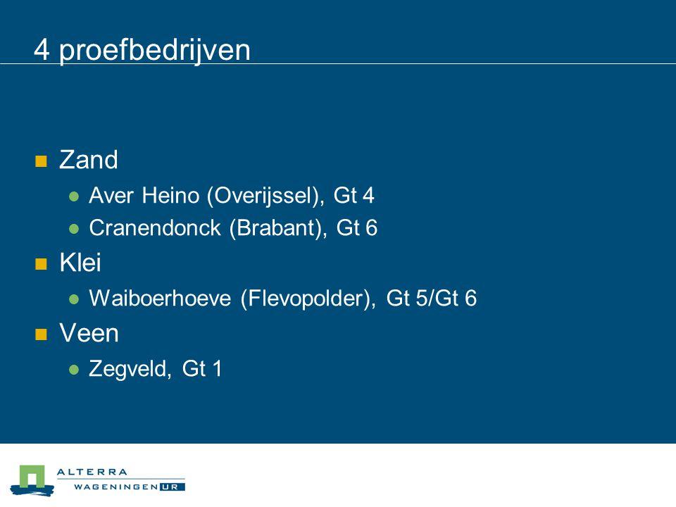 4 proefbedrijven Zand Klei Veen Aver Heino (Overijssel), Gt 4