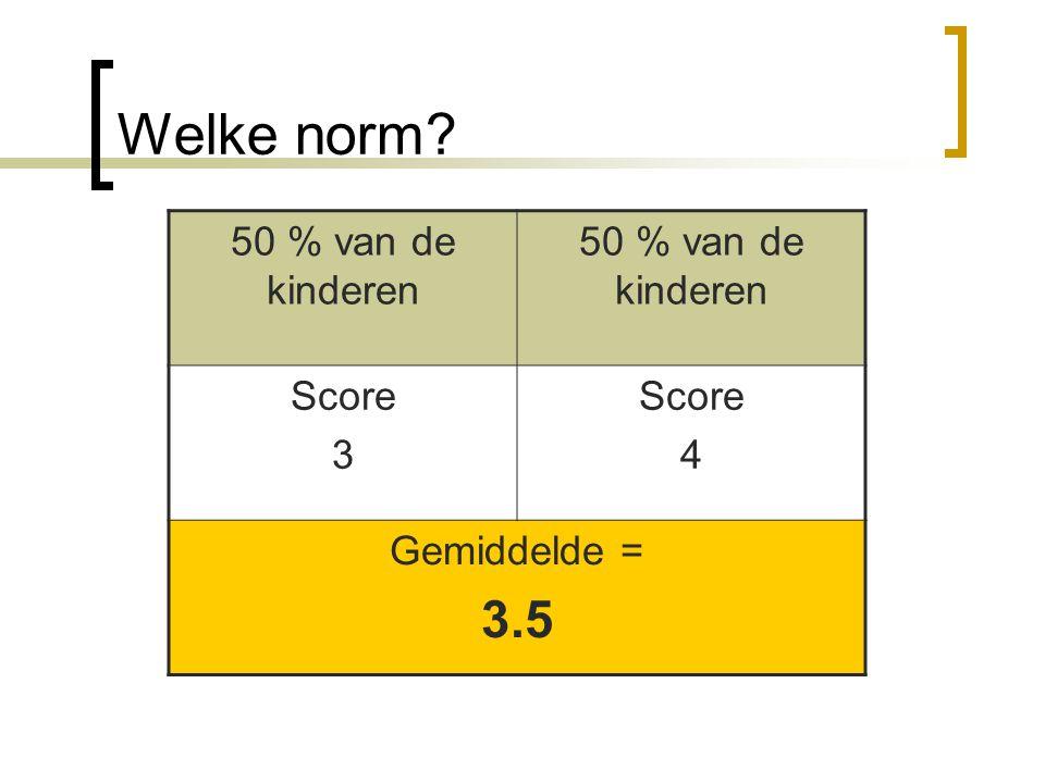 Welke norm 50 % van de kinderen Score 3 4 Gemiddelde = 3.5