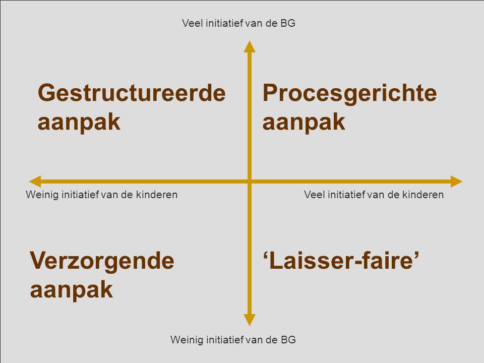 Gestructureerde aanpak Procesgerichte aanpak