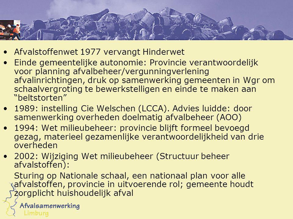 Afvalstoffenwet 1977 vervangt Hinderwet