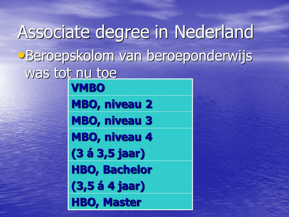 Associate degree in Nederland