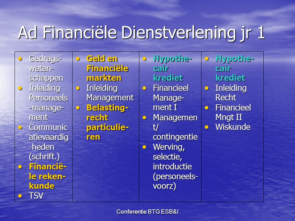 Ad Financiële Dienstverlening jr 1