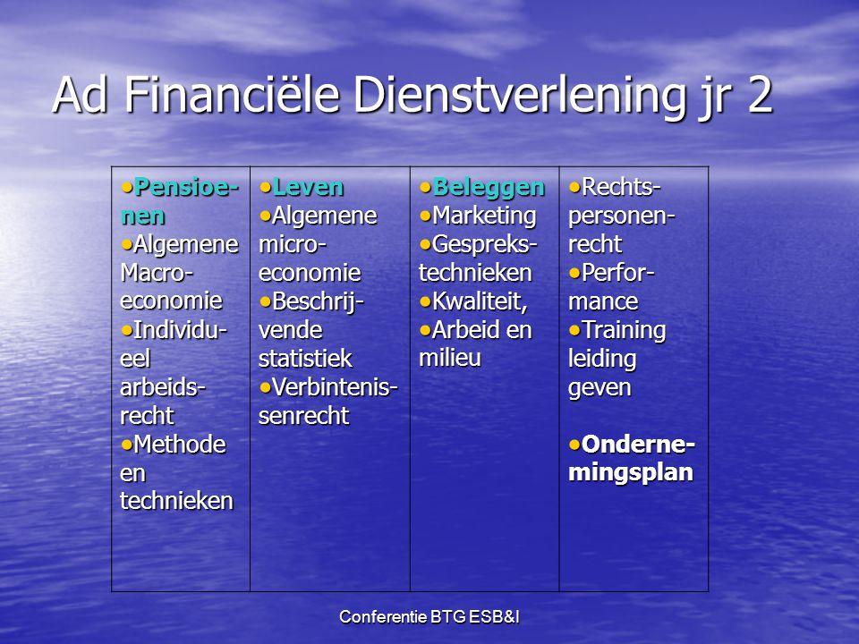 Ad Financiële Dienstverlening jr 2
