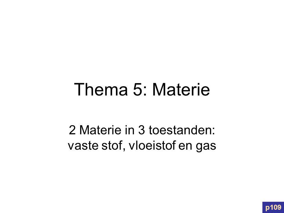 2 Materie in 3 toestanden: vaste stof, vloeistof en gas