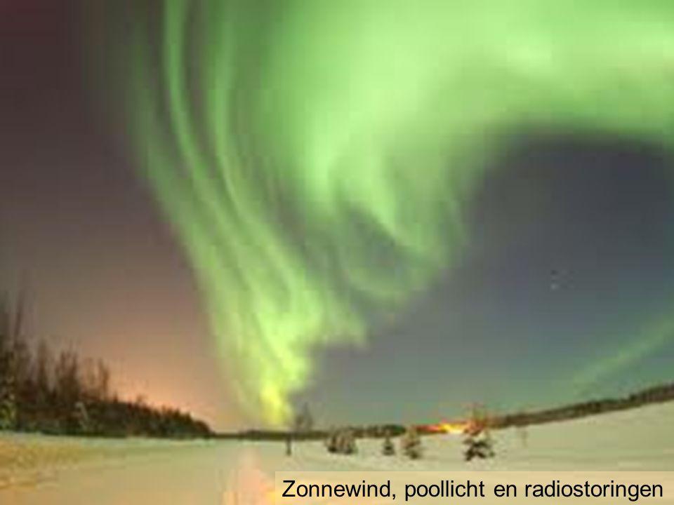 Zonnewind, poollicht en radiostoringen