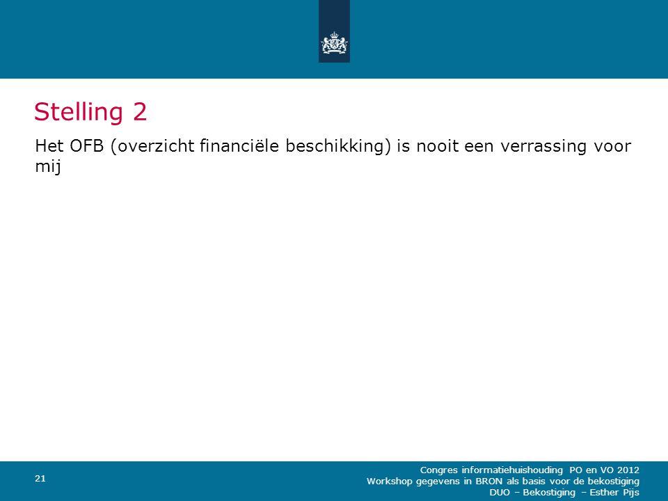 Stelling 2 Het OFB (overzicht financiële beschikking) is nooit een verrassing voor mij. Congres informatiehuishouding PO en VO 2012.