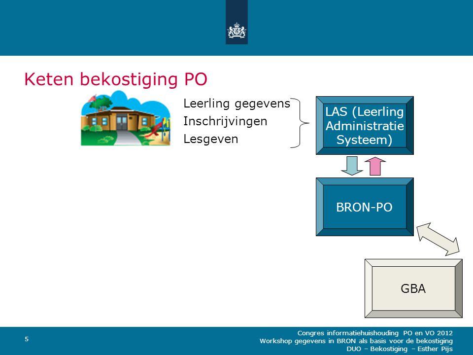 Keten bekostiging PO Leerling gegevens LAS (Leerling Inschrijvingen