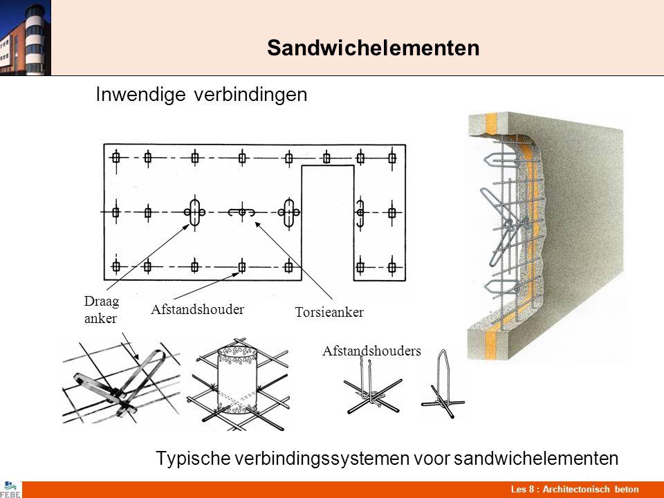 Sandwichelementen Inwendige verbindingen