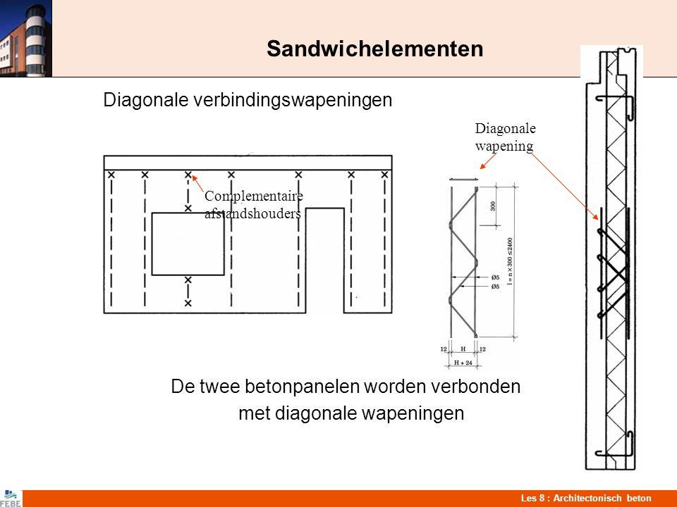 Sandwichelementen Diagonale verbindingswapeningen