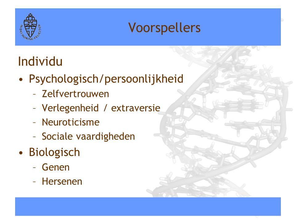 Voorspellers Individu Psychologisch/persoonlijkheid Biologisch
