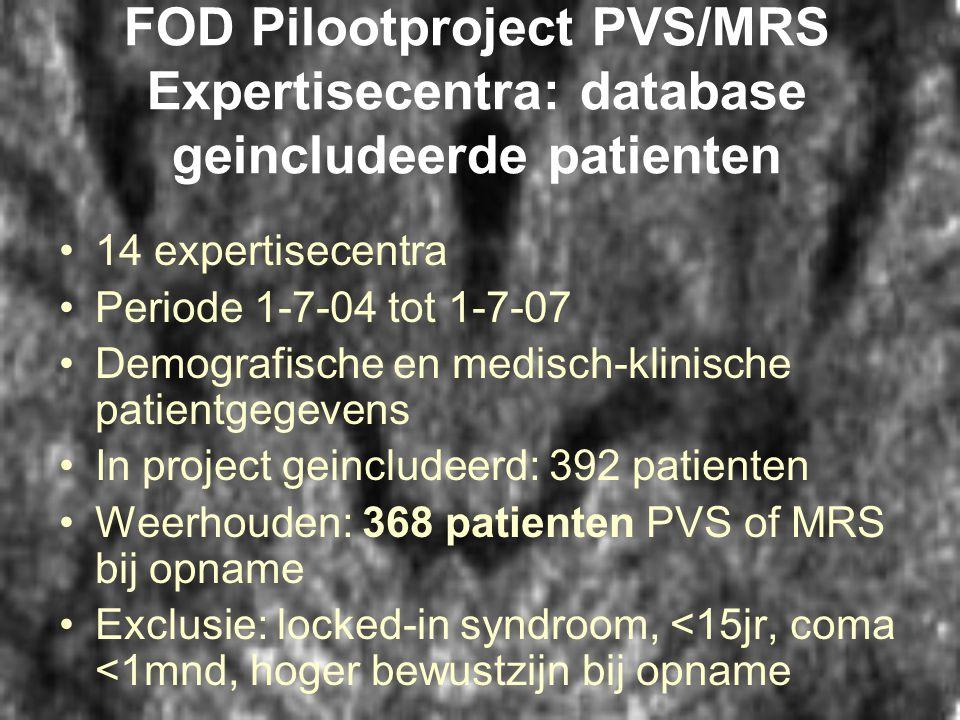 FOD Pilootproject PVS/MRS Expertisecentra: database geincludeerde patienten
