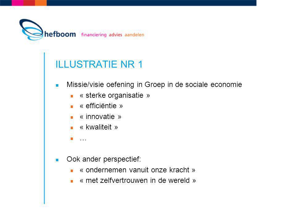 ILLUSTRATIE NR 1 Missie/visie oefening in Groep in de sociale economie