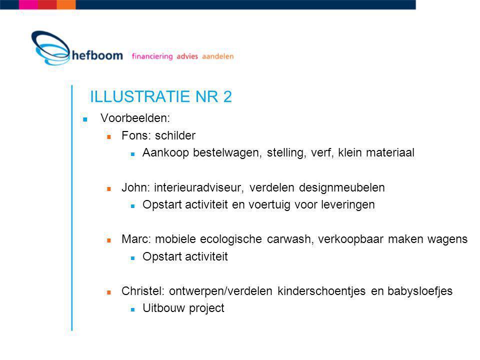 ILLUSTRATIE NR 2 Voorbeelden: Fons: schilder