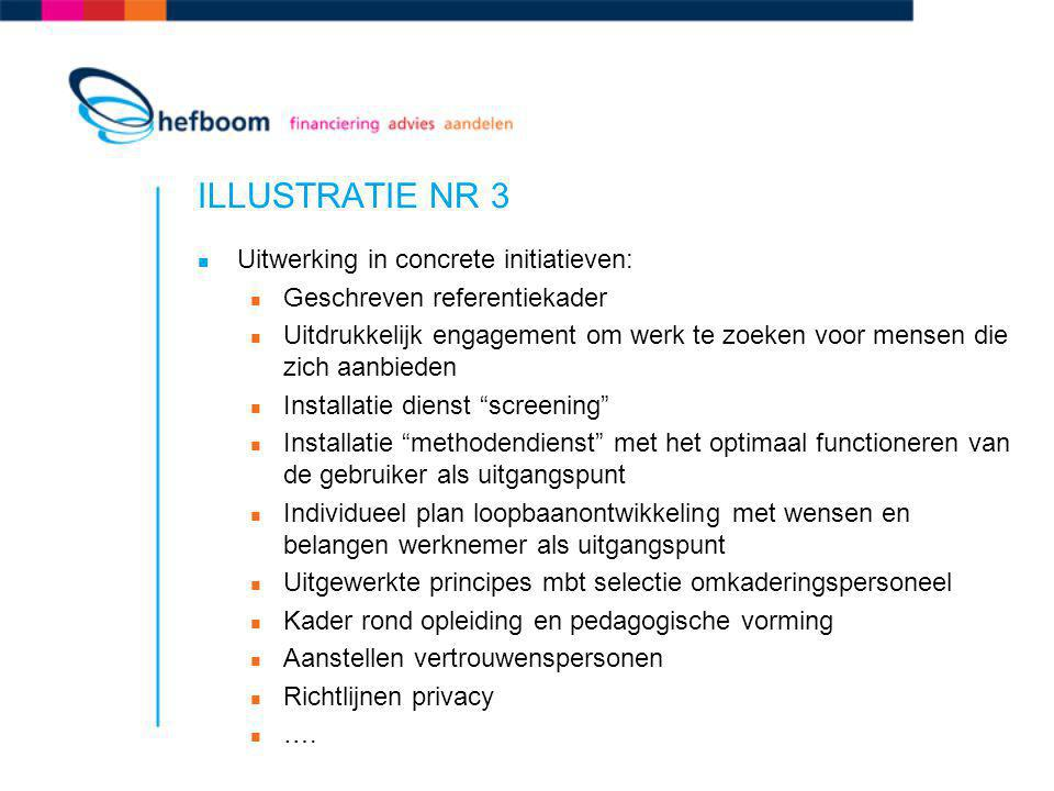 ILLUSTRATIE NR 3 Uitwerking in concrete initiatieven: