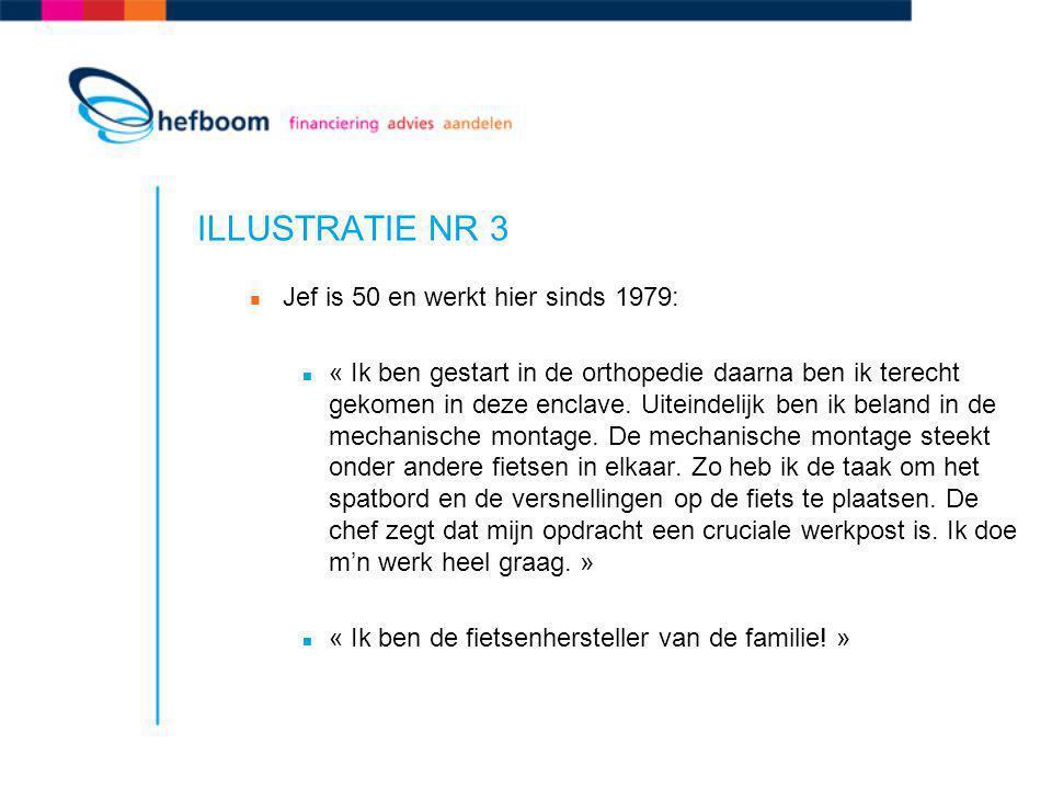 ILLUSTRATIE NR 3 Jef is 50 en werkt hier sinds 1979: