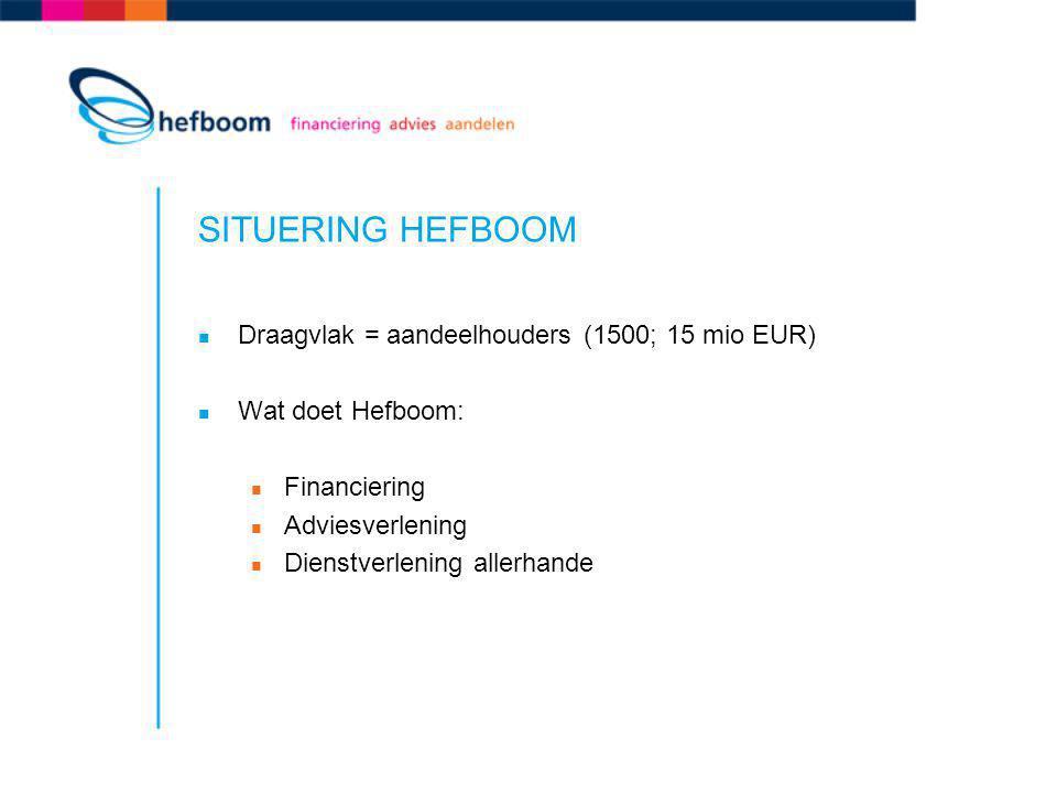 SITUERING HEFBOOM Draagvlak = aandeelhouders (1500; 15 mio EUR)