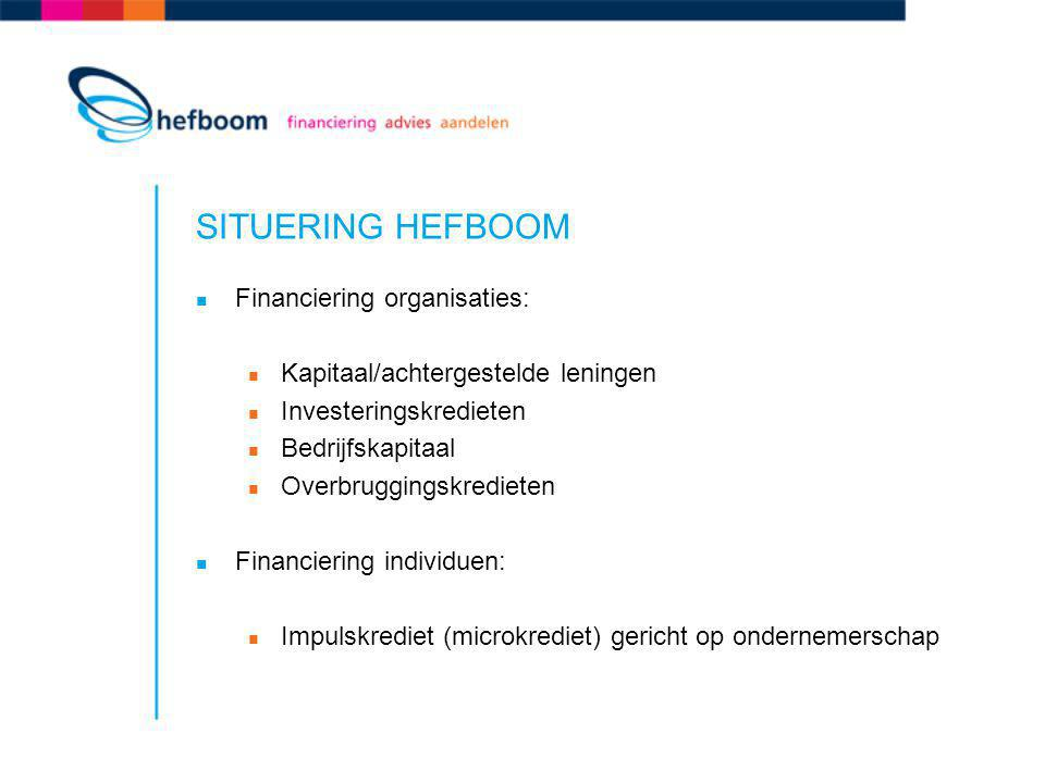 SITUERING HEFBOOM Financiering organisaties: