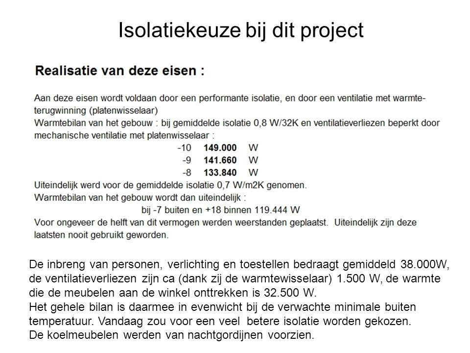 Isolatiekeuze bij dit project