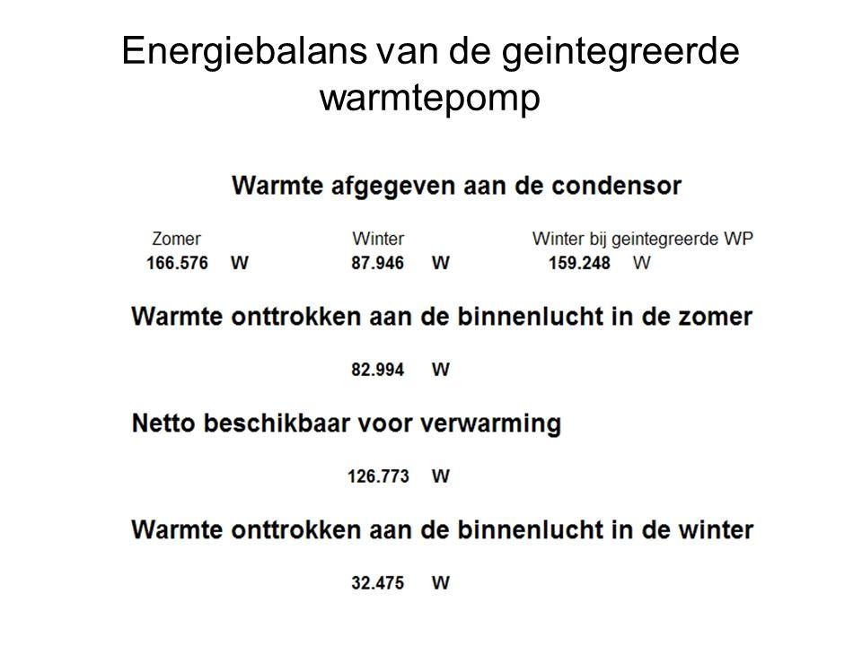 Energiebalans van de geintegreerde warmtepomp