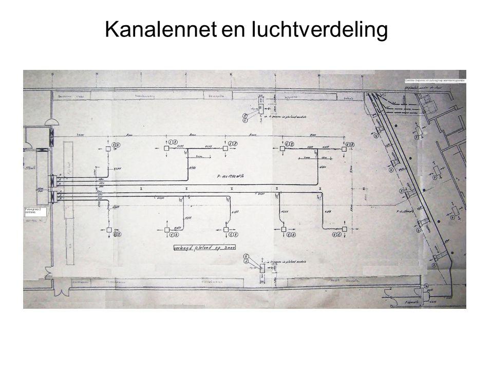 Kanalennet en luchtverdeling