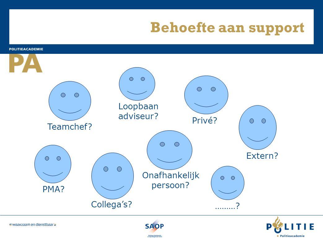 Behoefte aan support Loopbaan adviseur Privé Teamchef Extern