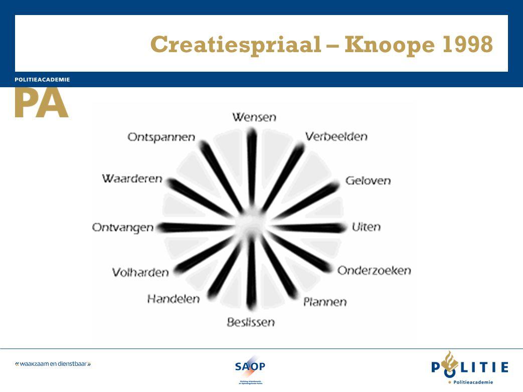 Creatiespriaal – Knoope 1998