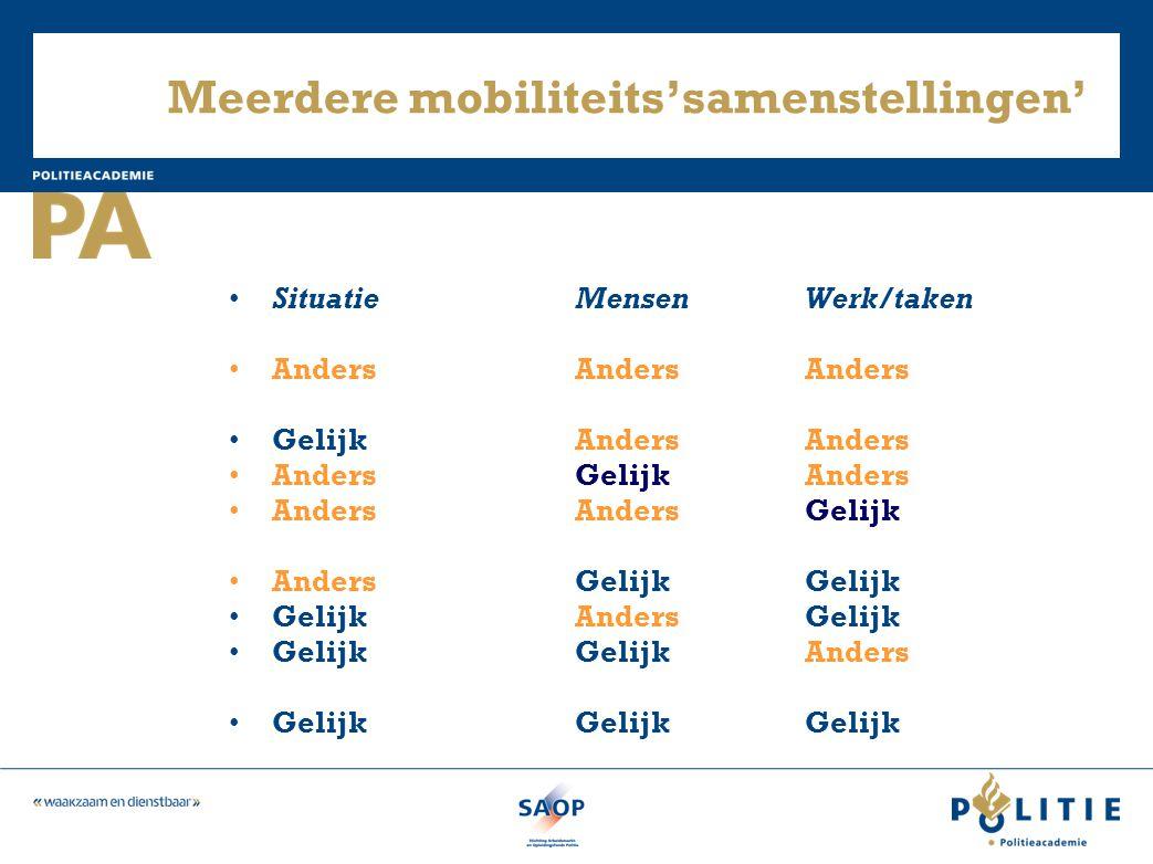 Meerdere mobiliteits'samenstellingen'