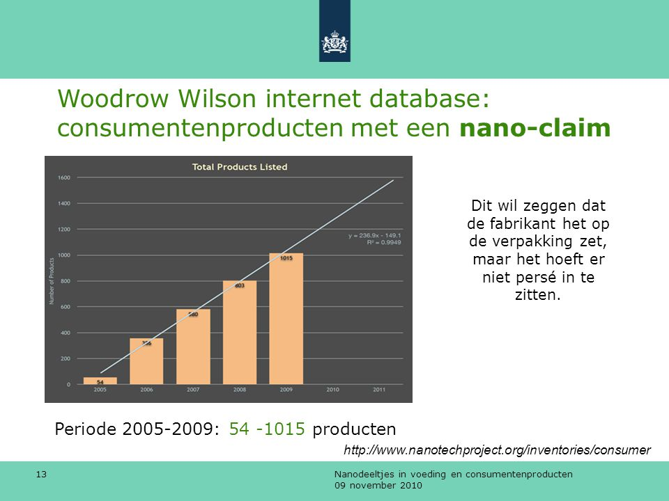 Woodrow Wilson internet database: