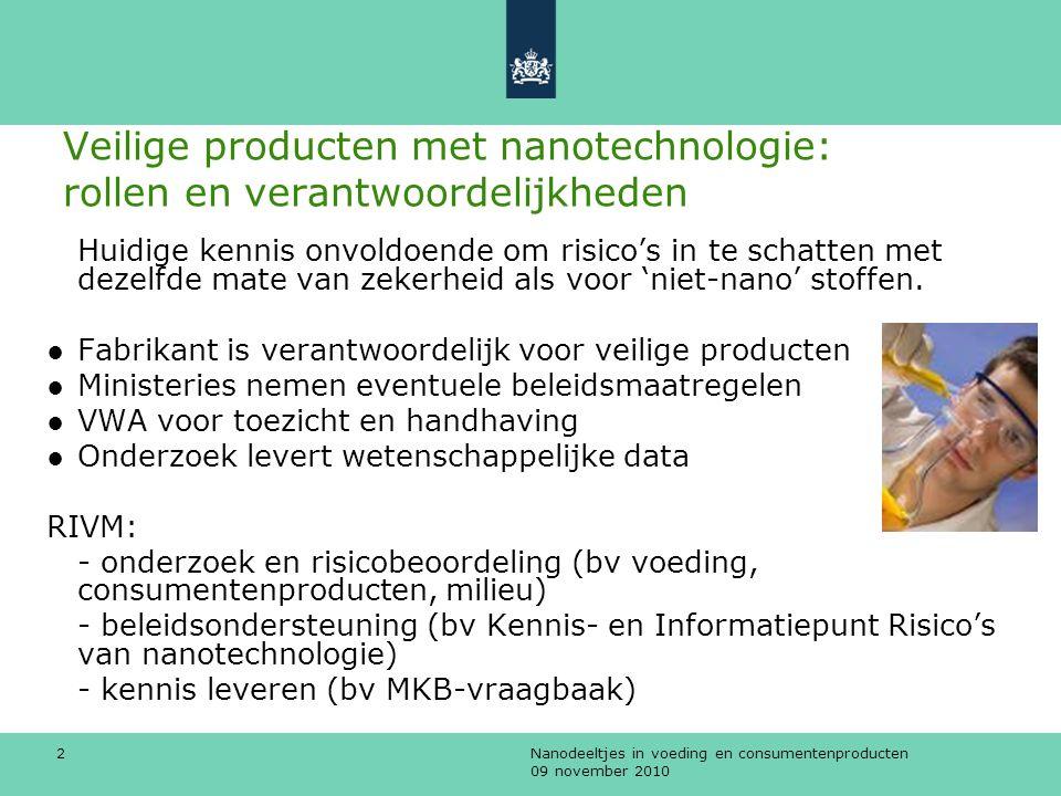Veilige producten met nanotechnologie: rollen en verantwoordelijkheden