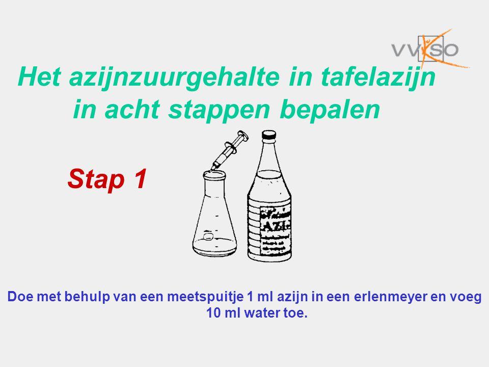 Het azijnzuurgehalte in tafelazijn in acht stappen bepalen