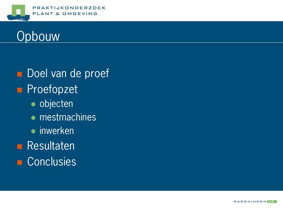 Opbouw Doel van de proef Proefopzet Resultaten Conclusies objecten