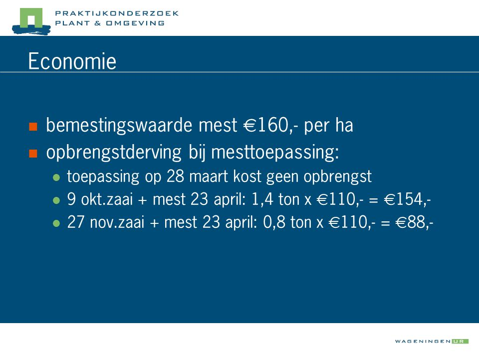 Economie bemestingswaarde mest €160,- per ha