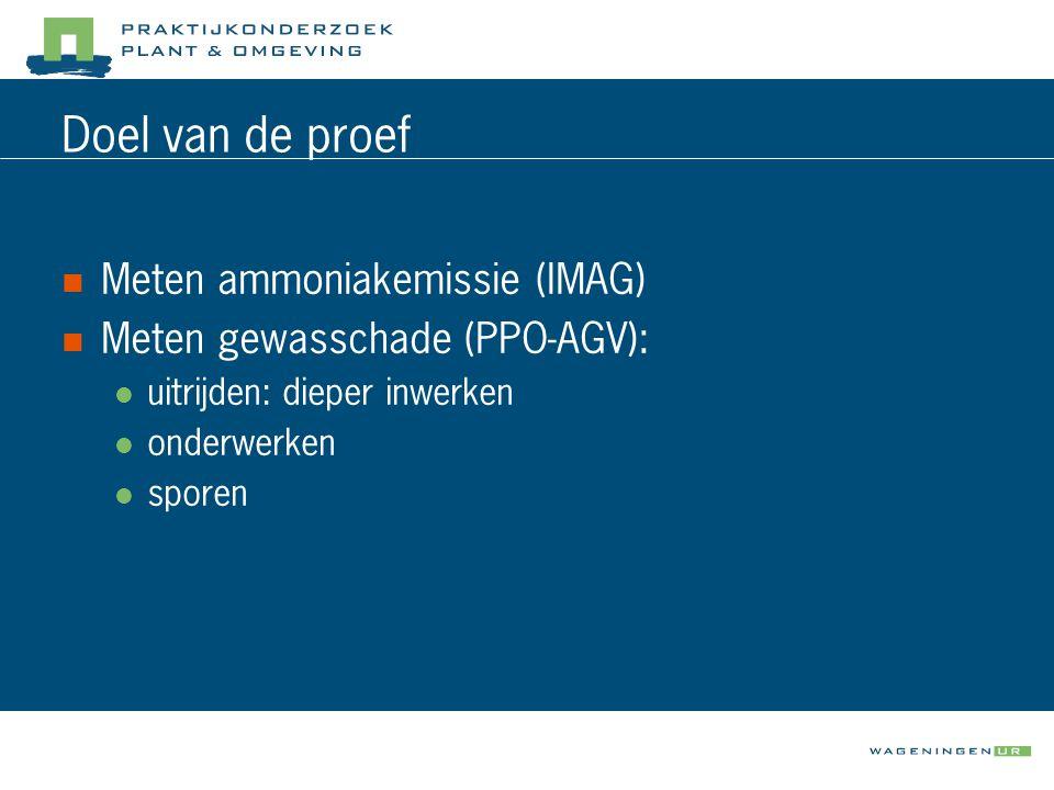 Doel van de proef Meten ammoniakemissie (IMAG)