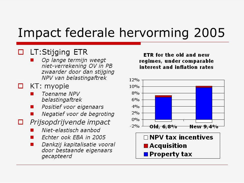 Impact federale hervorming 2005