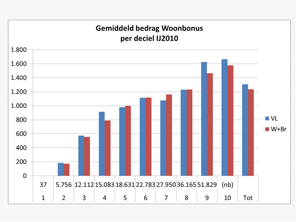 Taxation of housing in Belgium
