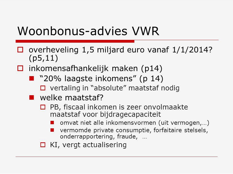 Woonbonus-advies VWR overheveling 1,5 miljard euro vanaf 1/1/2014 (p5,11) inkomensafhankelijk maken (p14)