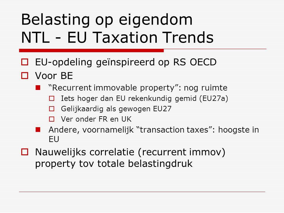 Belasting op eigendom NTL - EU Taxation Trends