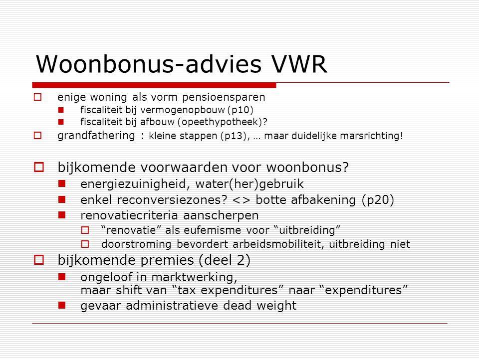 Woonbonus-advies VWR bijkomende voorwaarden voor woonbonus