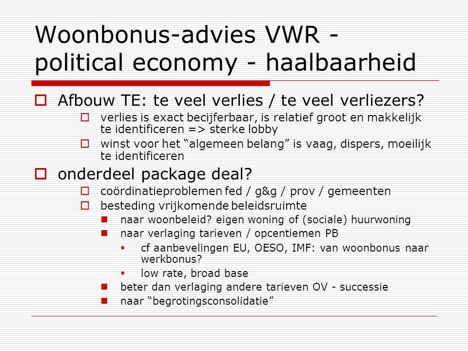 Woonbonus-advies VWR - political economy - haalbaarheid