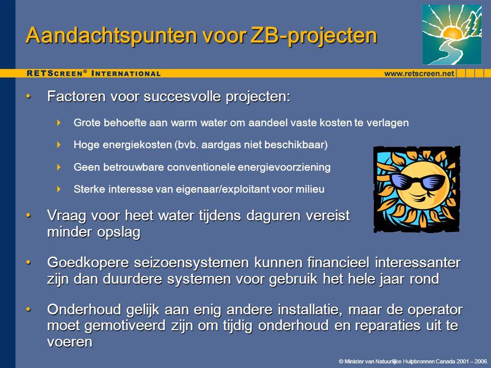 Aandachtspunten voor ZB-projecten