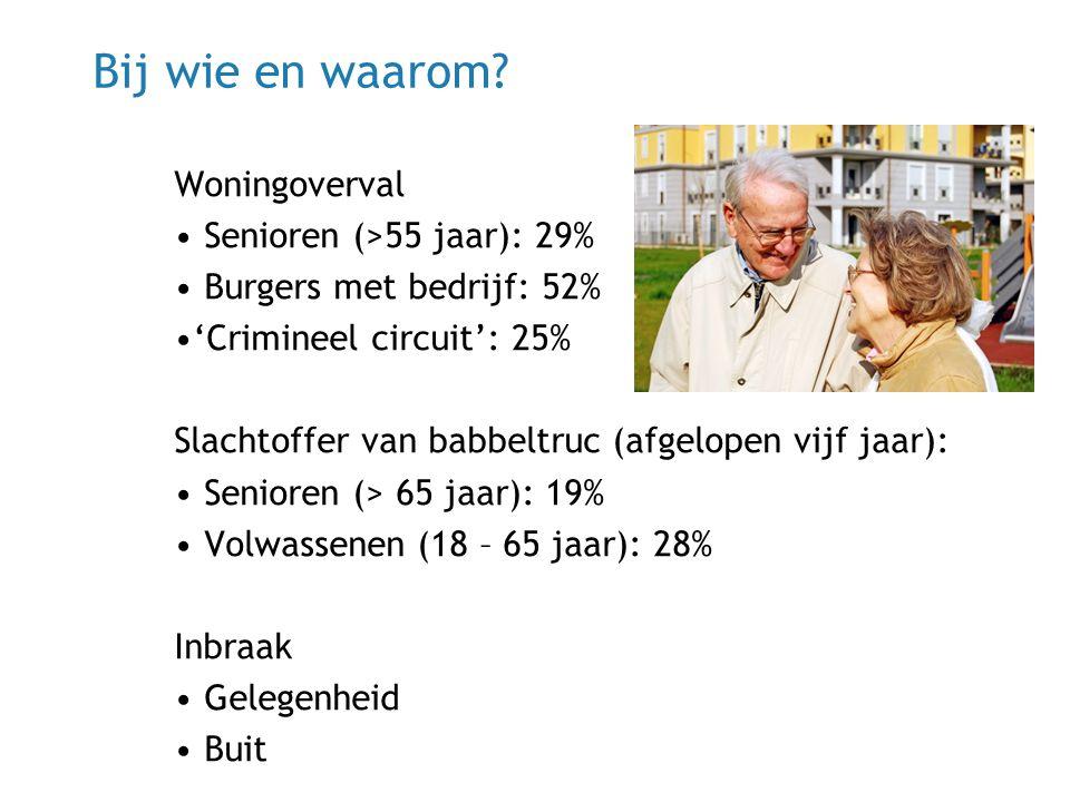 Bij wie en waarom Woningoverval Senioren (>55 jaar): 29%