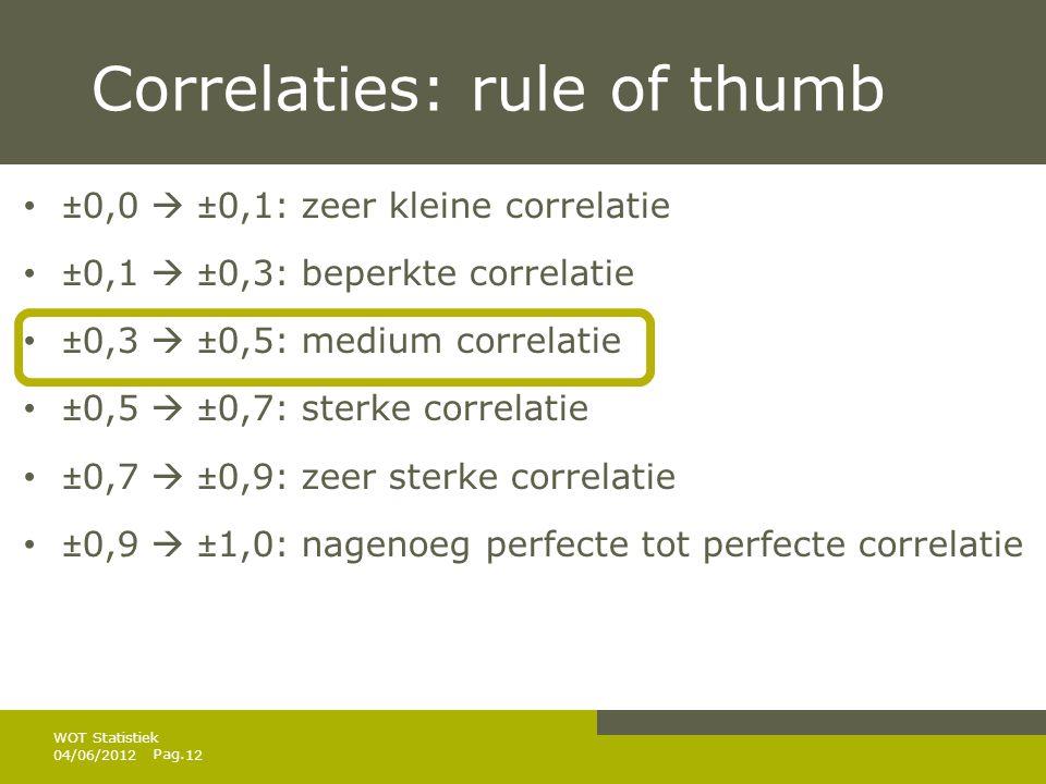 Correlaties: rule of thumb