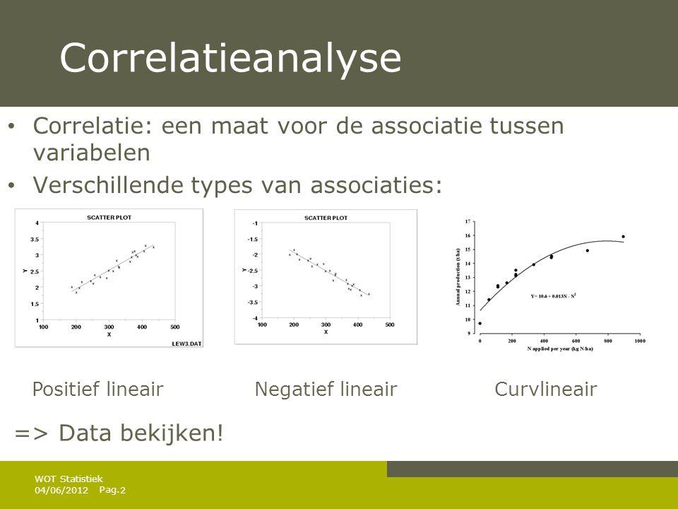 Correlatieanalyse Correlatie: een maat voor de associatie tussen variabelen. Verschillende types van associaties: