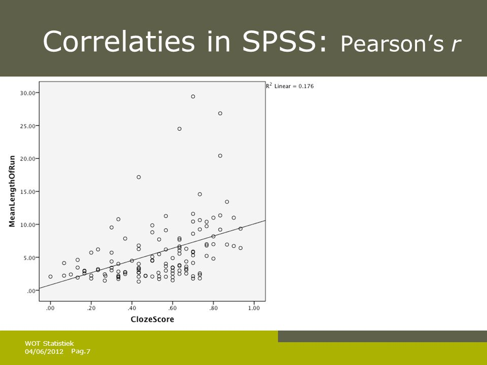 Correlaties in SPSS: Pearson's r