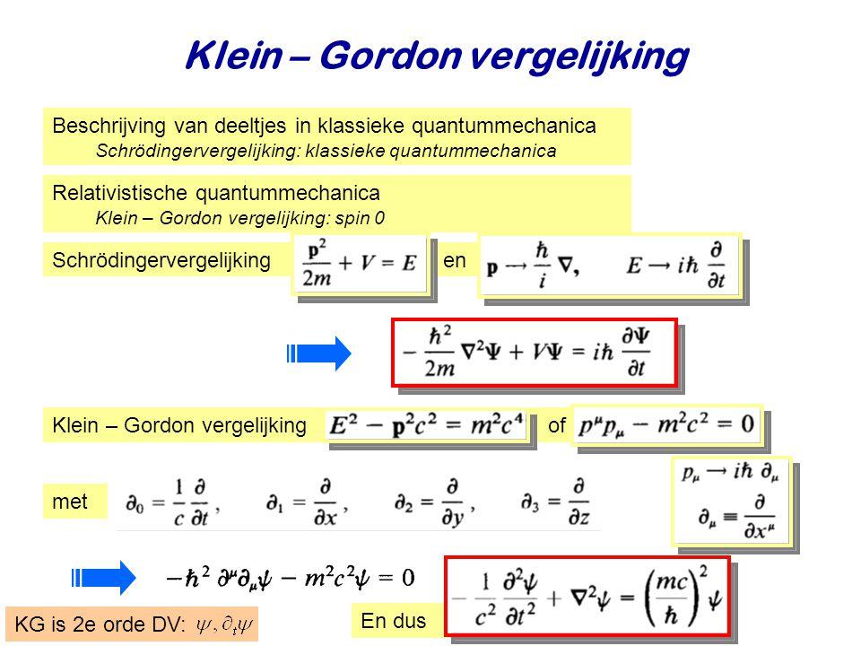 Klein – Gordon vergelijking
