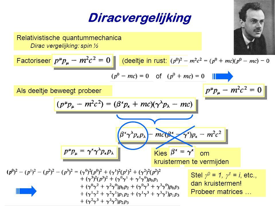 Diracvergelijking Relativistische quantummechanica Factoriseer